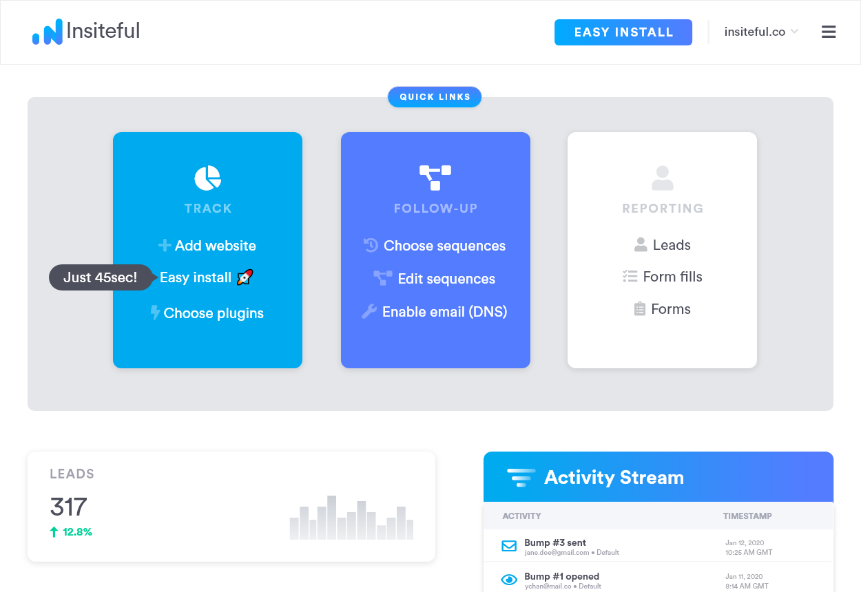 Dashboard: Web Form Tracking & Optimization | Insiteful