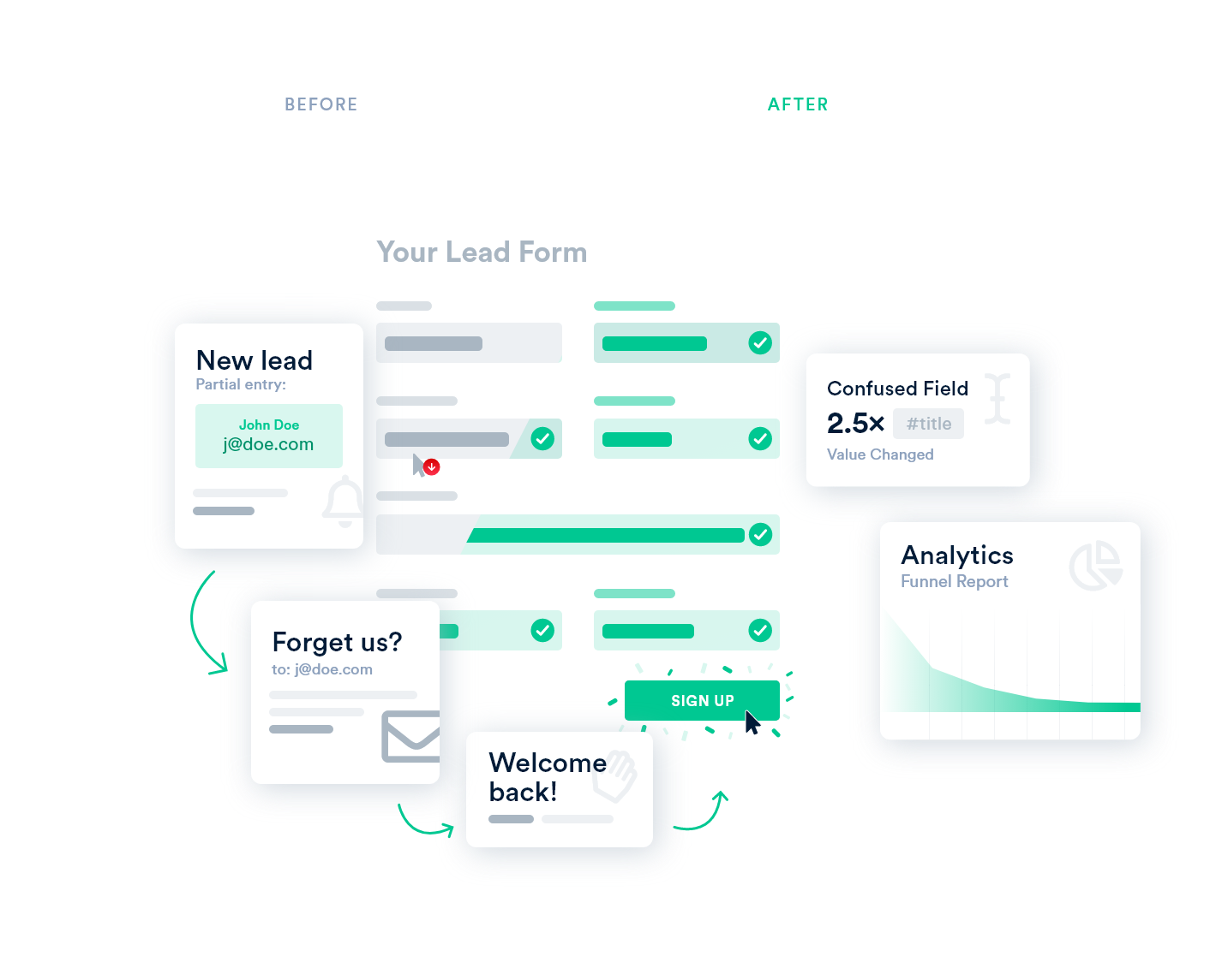 Form Entry Lead Capture Optimization CRO Web Form Analytics | Insiteful