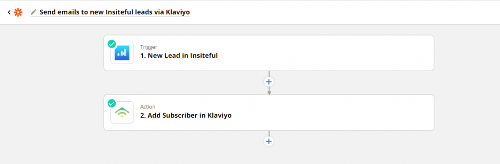 Insiteful + Klaviyo (Zapier Integration): auto follow-up email for leads recovered from abandoned forms