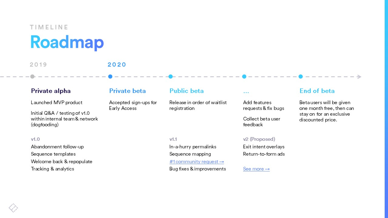 Insiteful Beta Roadmap | Automate conversion rate optimizatin