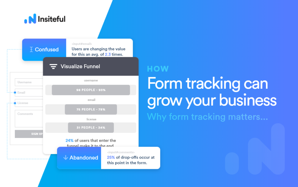 Why form abandonment tracking matters: grow your lead generation | Insiteful