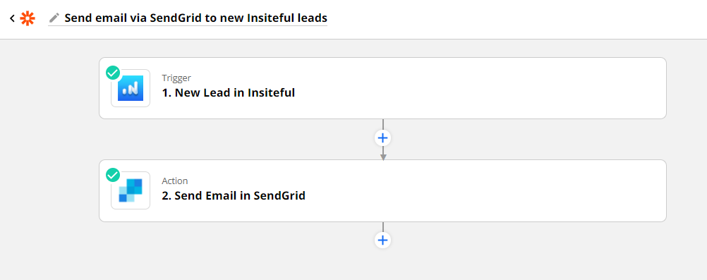 Send auto follow-up from SendGrid to abandoned form leads detected by Insiteful (Zapier) - Success